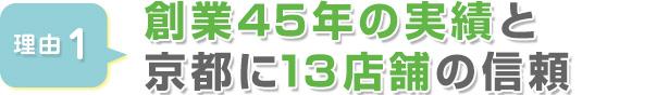 創業45年の実績と京都に13店舗の信頼