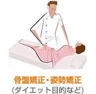 骨盤矯正・姿勢矯正(ダイエット目的など)