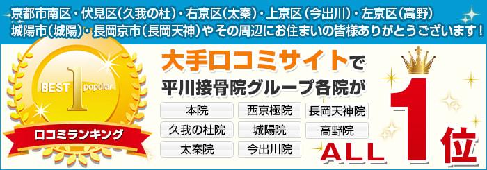 平川接骨院グループが京都各地域で口コミ1位獲得!